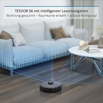 Tesvor Saugroboter S6 intelligente LAsernavigation